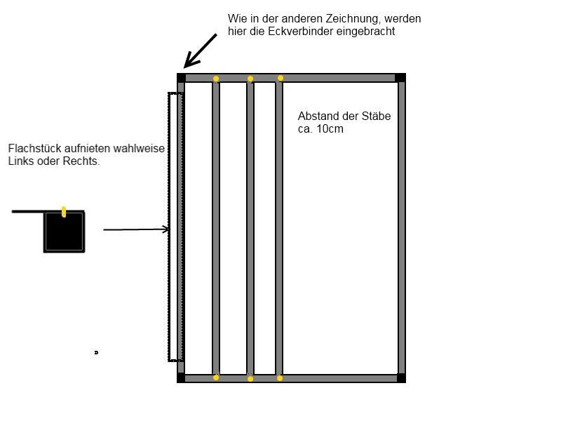 alubox selber bauen gallery of eigenbau leicht gemacht. Black Bedroom Furniture Sets. Home Design Ideas