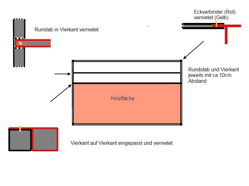 hundebox selber bauen hundetransportbox f r autos bauanleitung. Black Bedroom Furniture Sets. Home Design Ideas